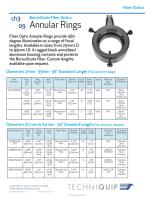 TQ 2014 Catalog Fiber optics Annulars